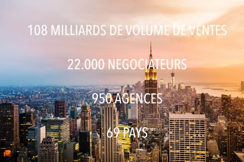 1st global luxury real estate network